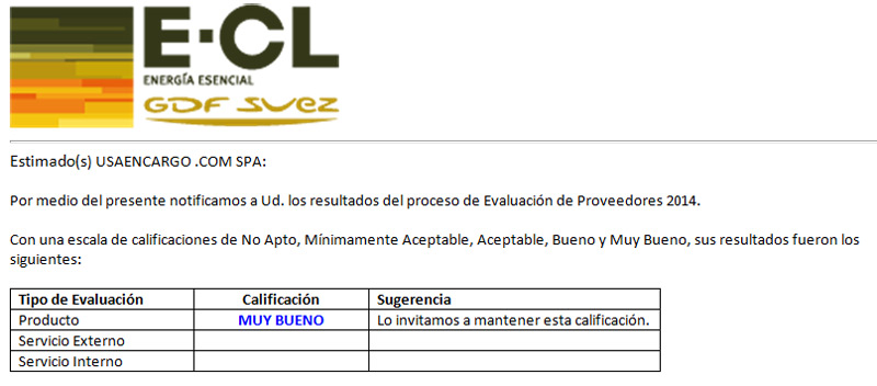 ecl-rating