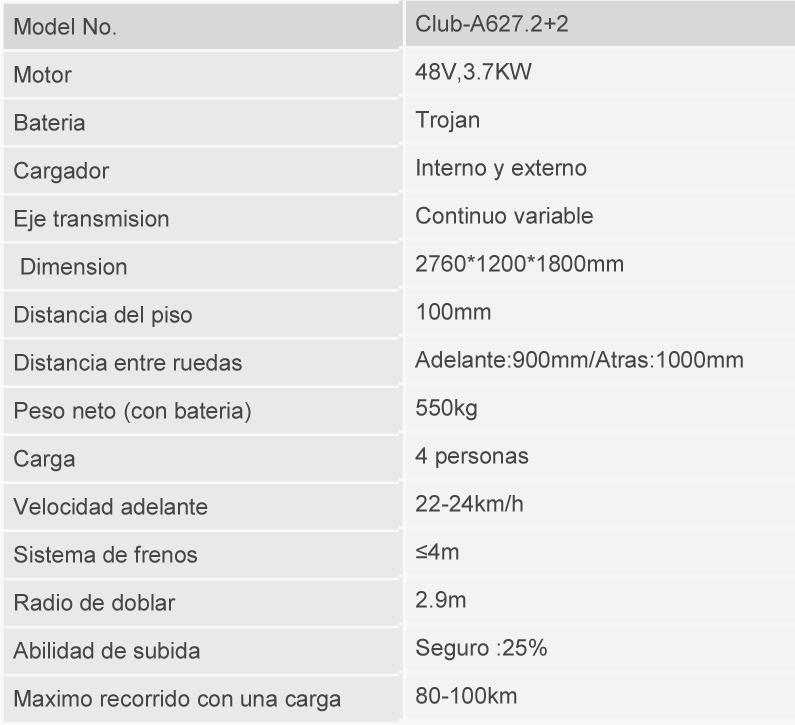 Club  4 pasajeros stats