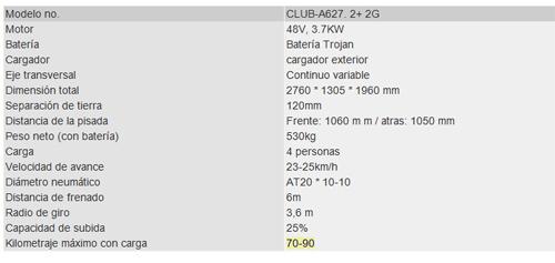CLUB SERIE 4 2018 NUEVO ELECTRICO 4 PASAJEROS  (LEVANTADO) specs