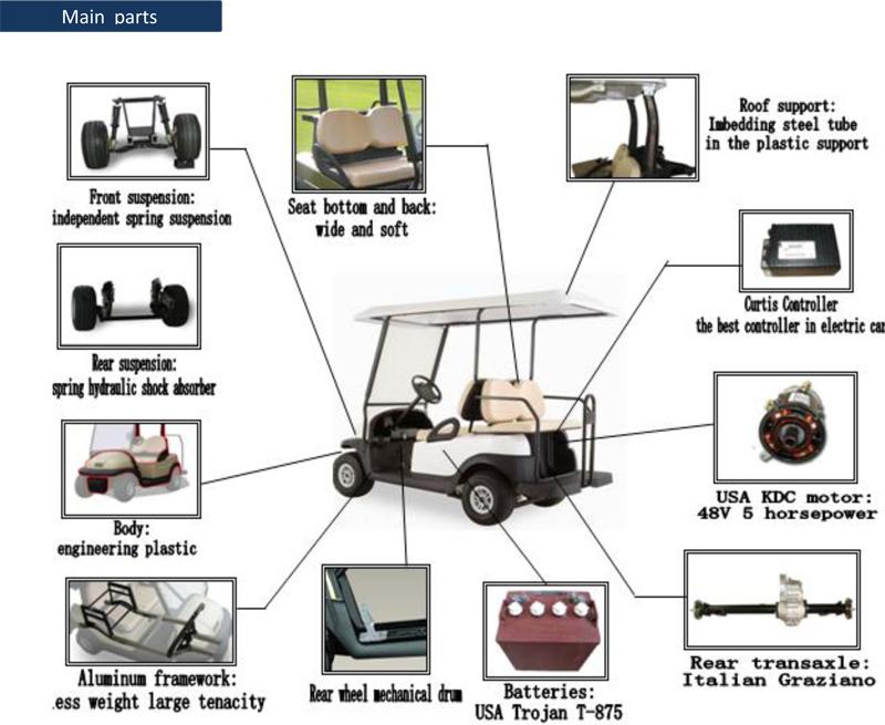 Carros de Golf | Club Car - USAencargo