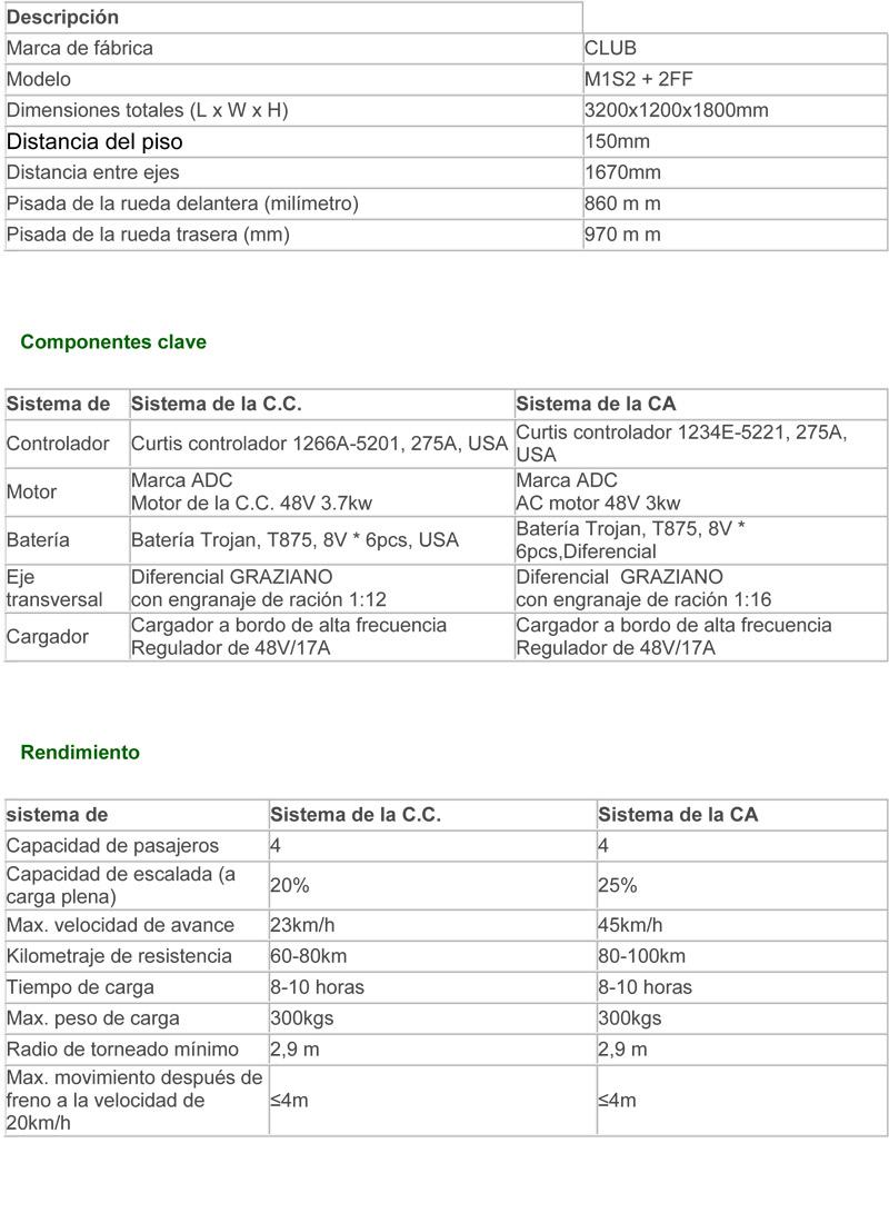 CLUB 2018  4 PASAJEROS , ELECTRICO POTENTE Y RAPIDO   # M1S2+2FF Specs