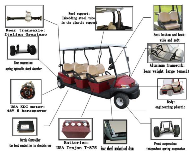 Golf Cart E326 details